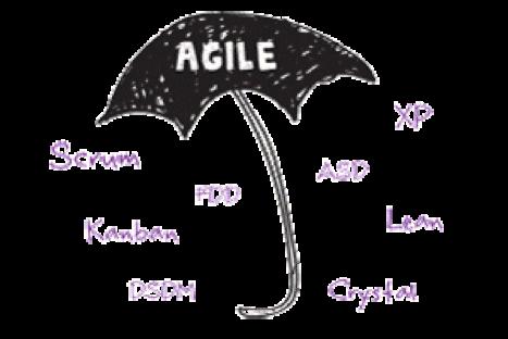 Agile is de paraplu waar Scrum en Lean onder vallen
