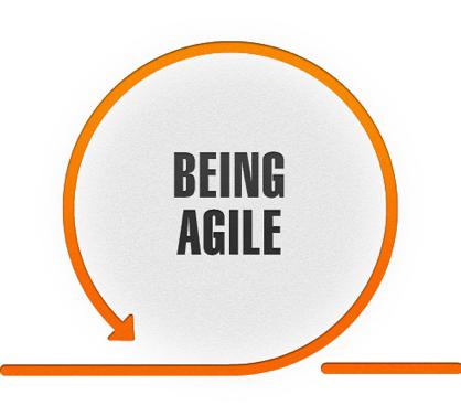 Agile methode voor ontwikkeling