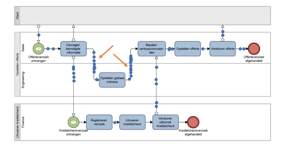 Process mining.png
